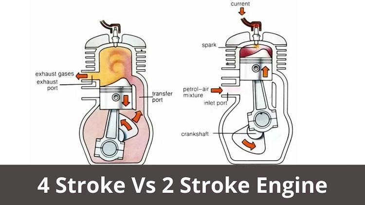 4 Stroke Vs 2 Stroke Engine
