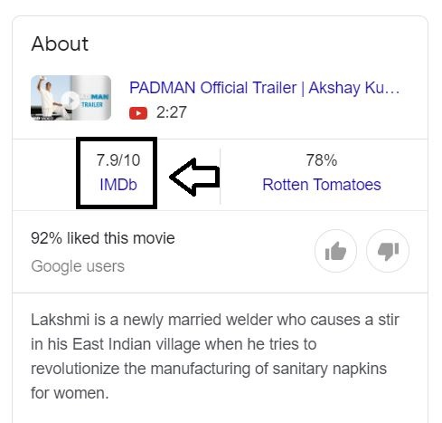 imdb rating padman