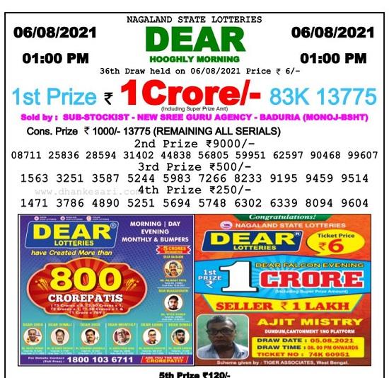 Dhankesari result