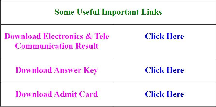 Download exam result