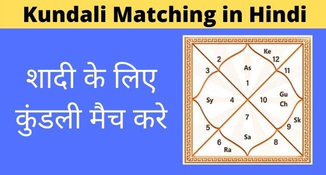 Kundali Matching in Hindi