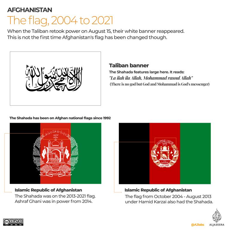 afghanistan new Flag