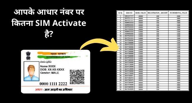 SIM Fraud Detector